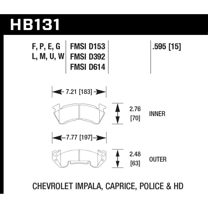 Hawk Performance HB131P.595 Disc Brake Pad SuperDuty w/0.595 Thickness Front