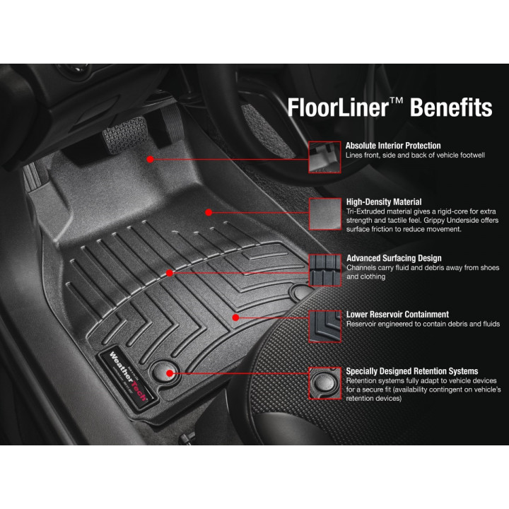 WeatherTech DigitalFit Floor Liner