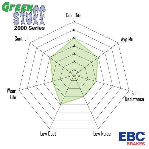 ebc spider greenstuff2000