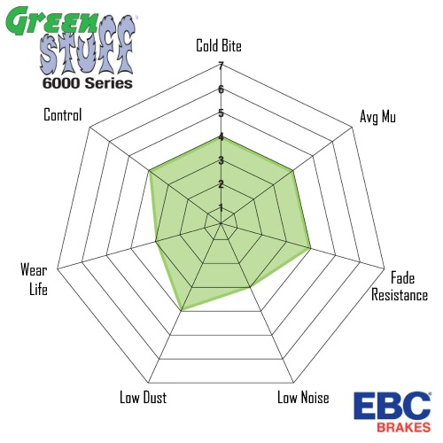 ebc spider greenstuff6000