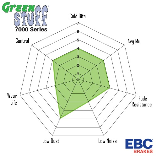ebc spider greenstuff7000