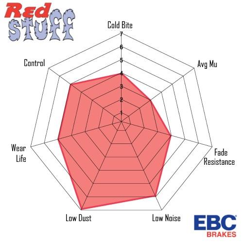 ebc spider redstuff