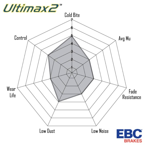 ebc spider ultimax