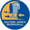 Outer Apex Sidewall