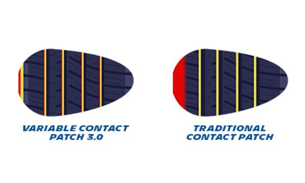 michelin variable contact patch tires